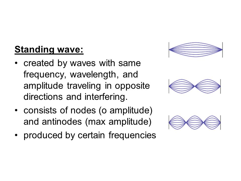 Standing wave: created by waves with same frequency, wavelength, and amplitude traveling in opposite directions and interfering.