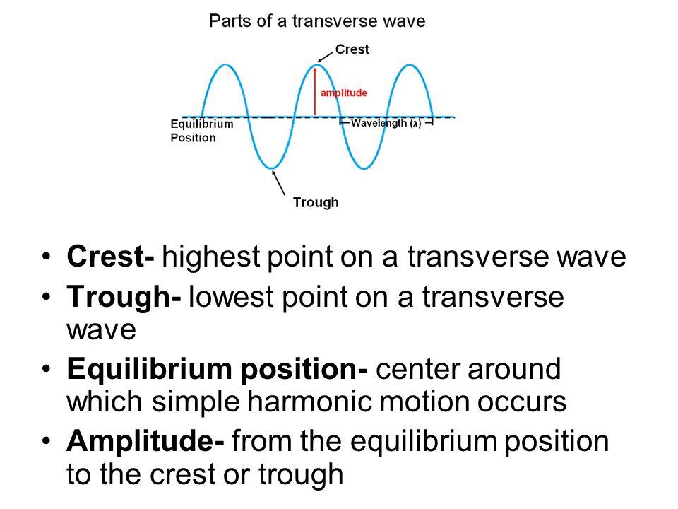 Crest- highest point on a transverse wave