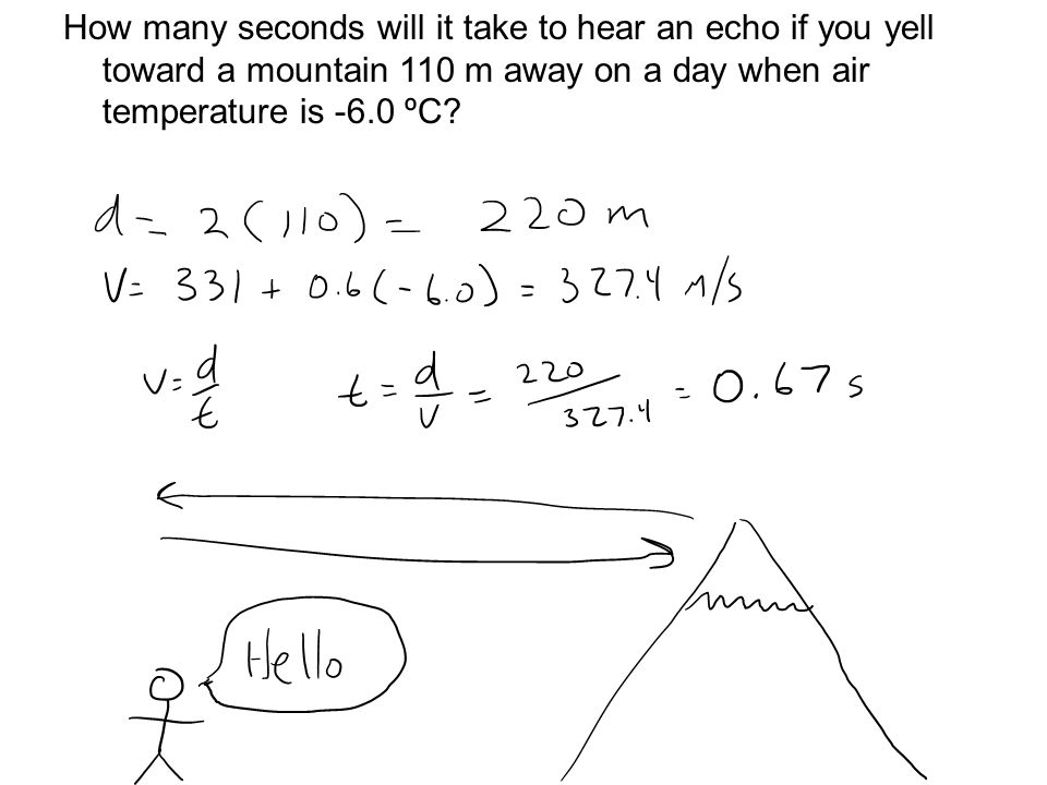 How many seconds will it take to hear an echo if you yell toward a mountain 110 m away on a day when air temperature is -6.0 ºC