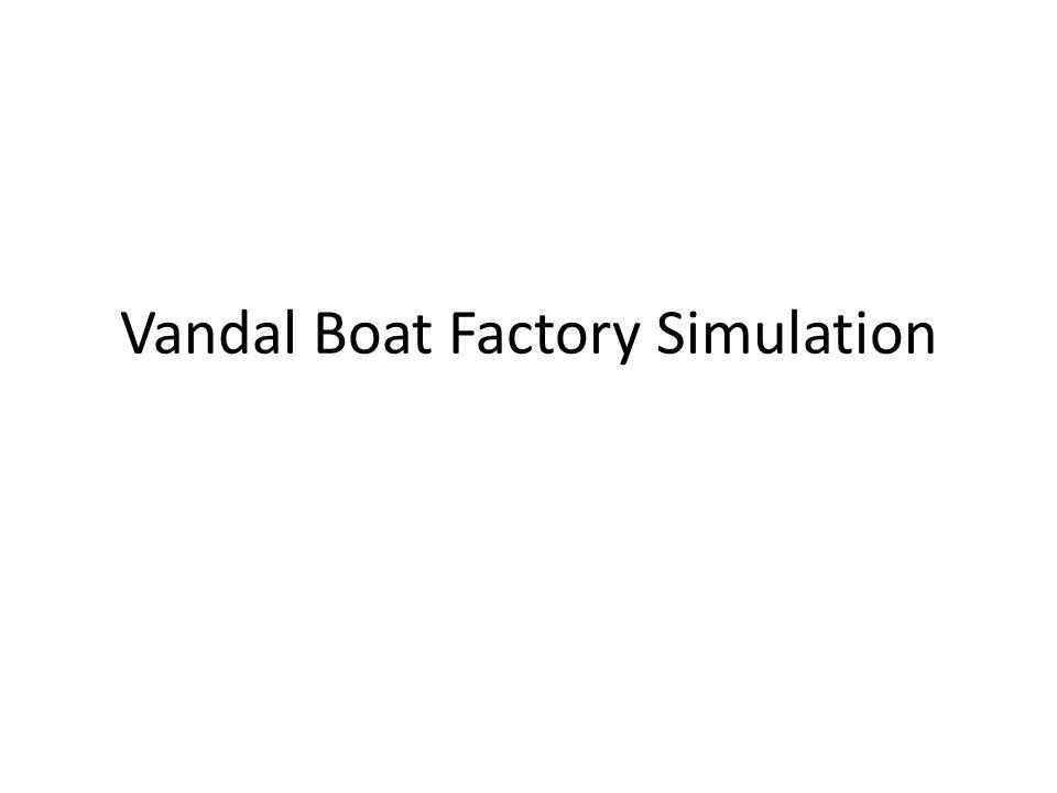 Vandal Boat Factory Simulation