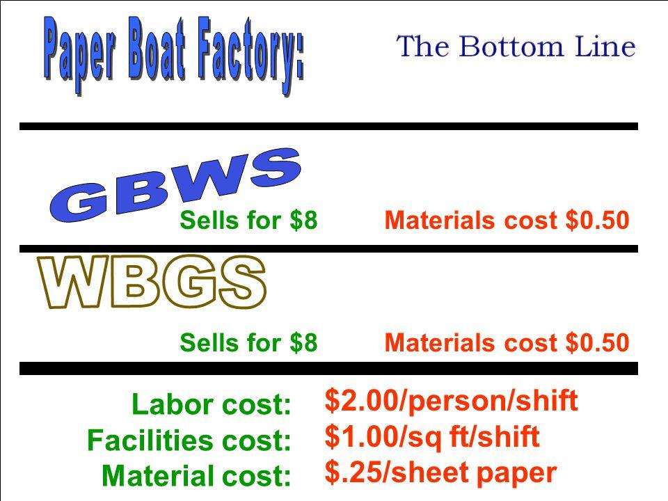 WBGS $2.00/person/shift Labor cost: $1.00/sq ft/shift Facilities cost: