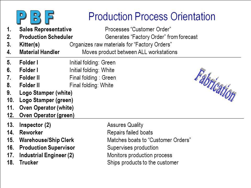 Fabrication PBF Sales Representative Processes Customer Order