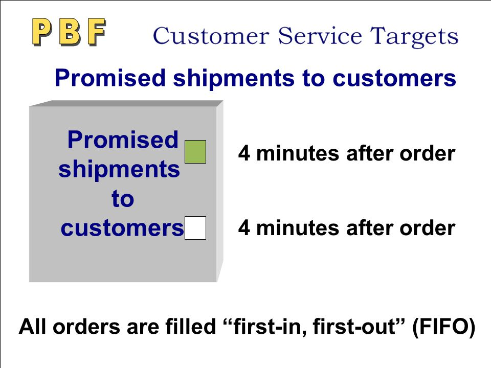 All orders are filled first-in, first-out (FIFO)