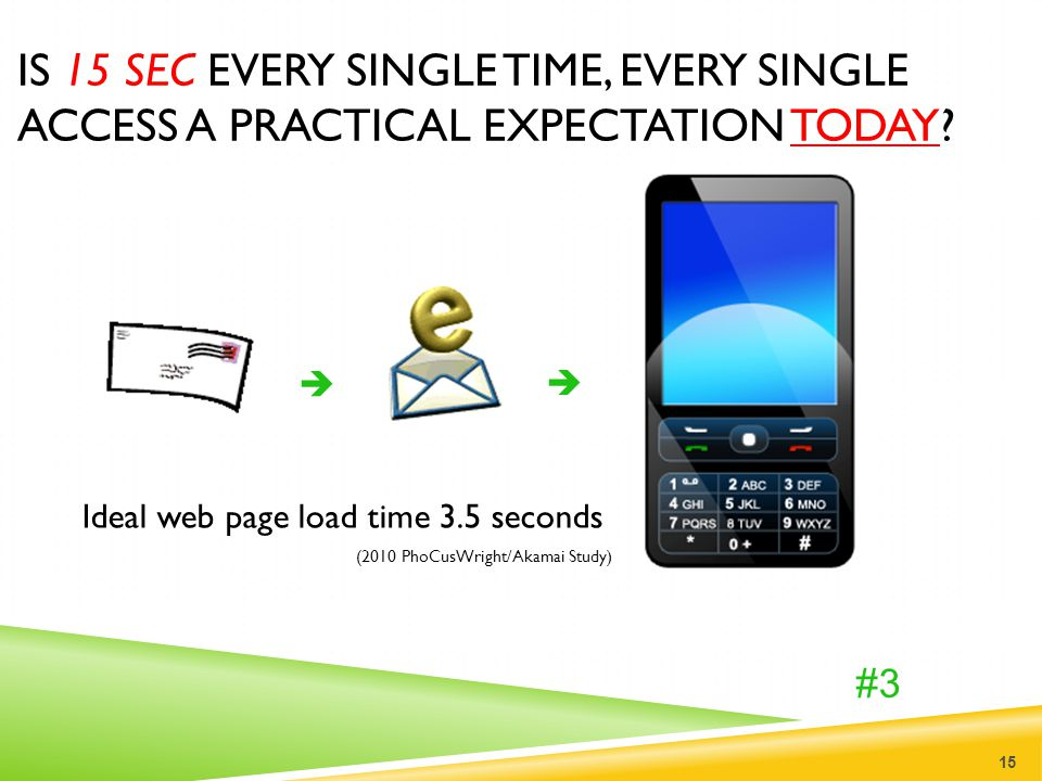Is 15 sec every single time, every single access a practical expectation today