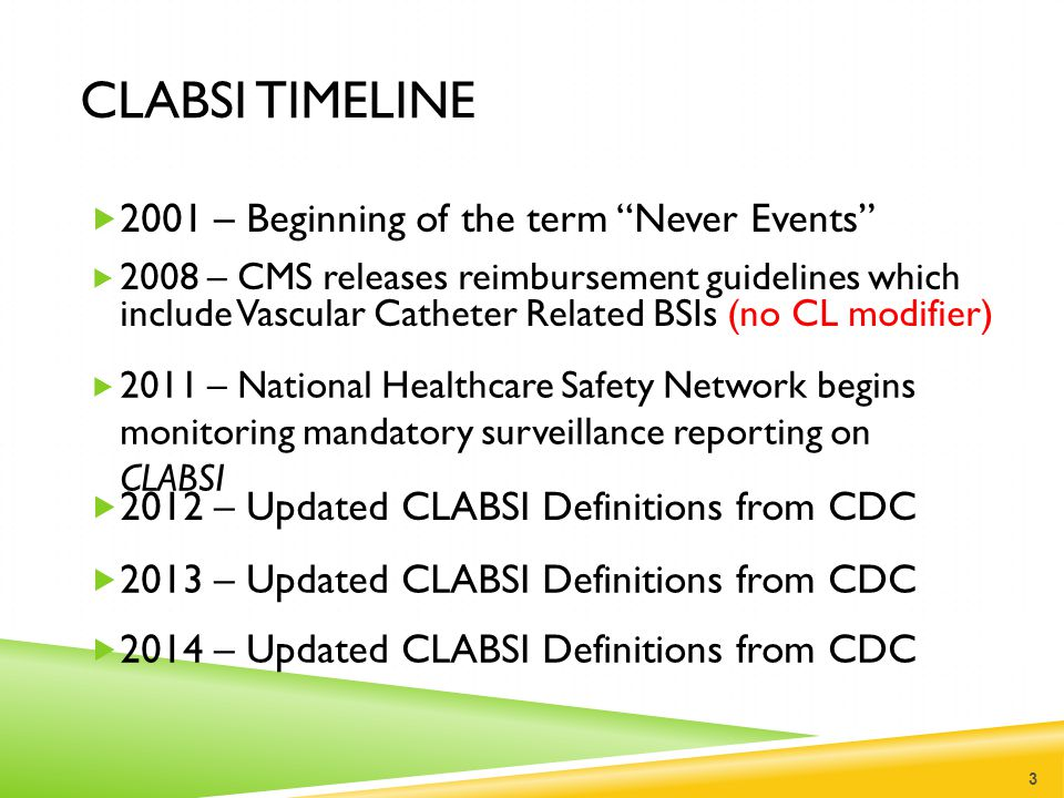 Clabsi timeline 2001 – Beginning of the term Never Events