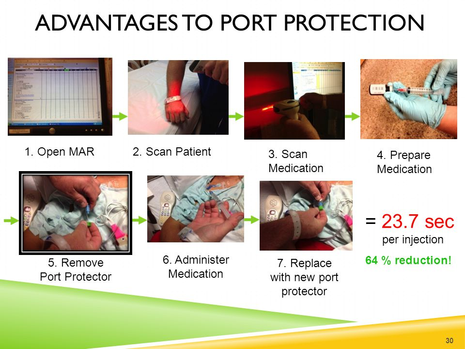 Advantages to Port Protection