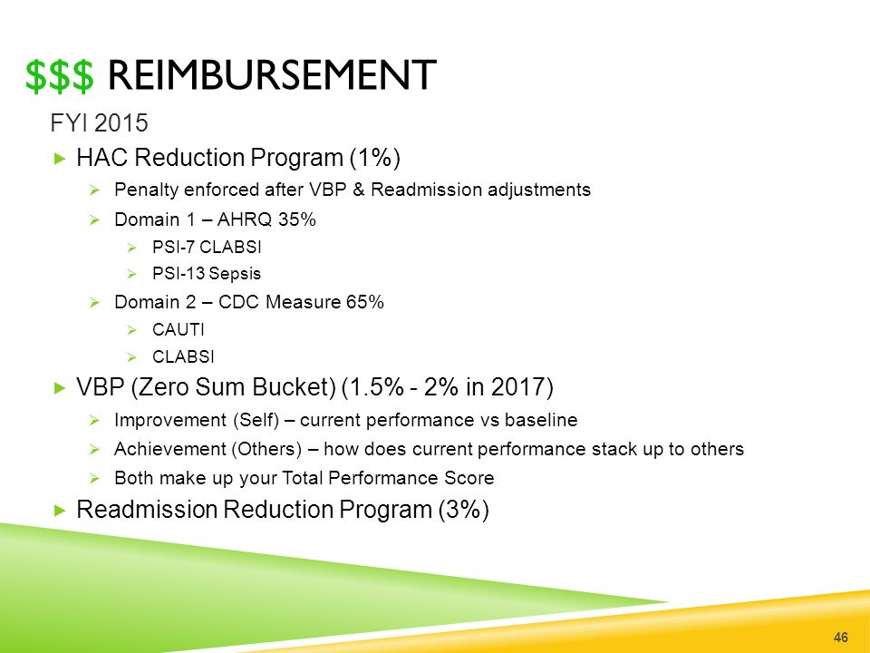 $$$ Reimbursement FYI 2015 HAC Reduction Program (1%)