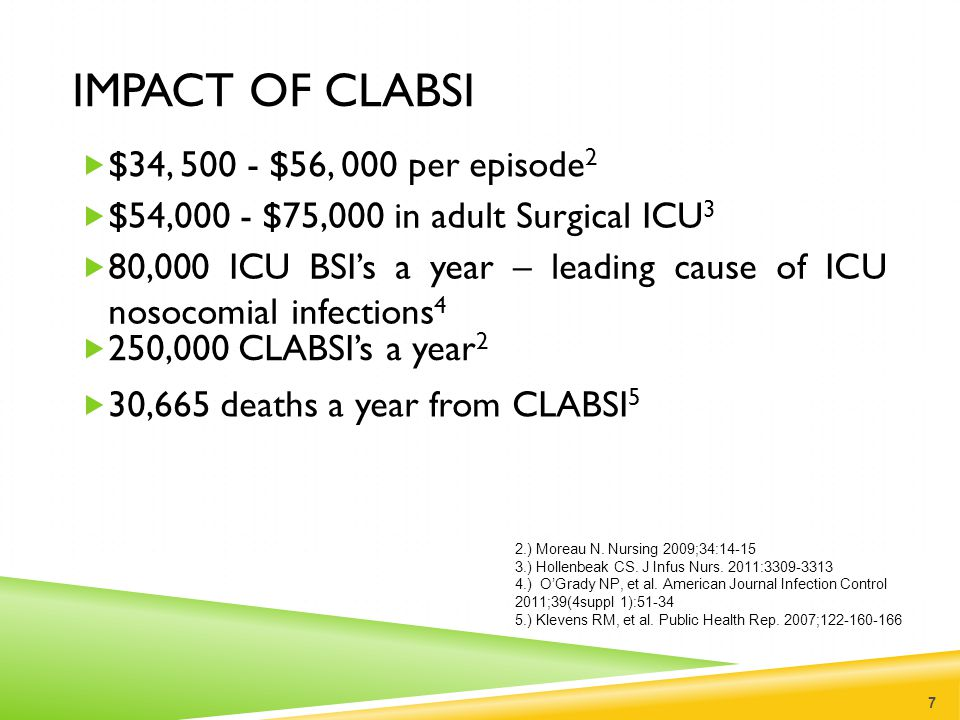 Impact of CLabsi $34, 500 - $56, 000 per episode2
