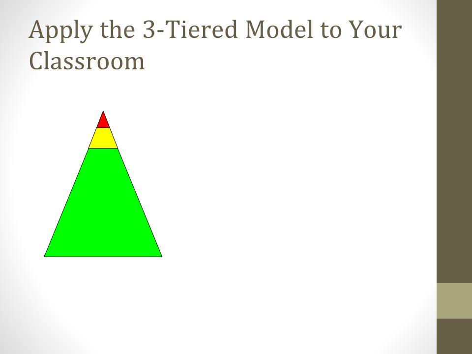 Effective Classroom Management Plans