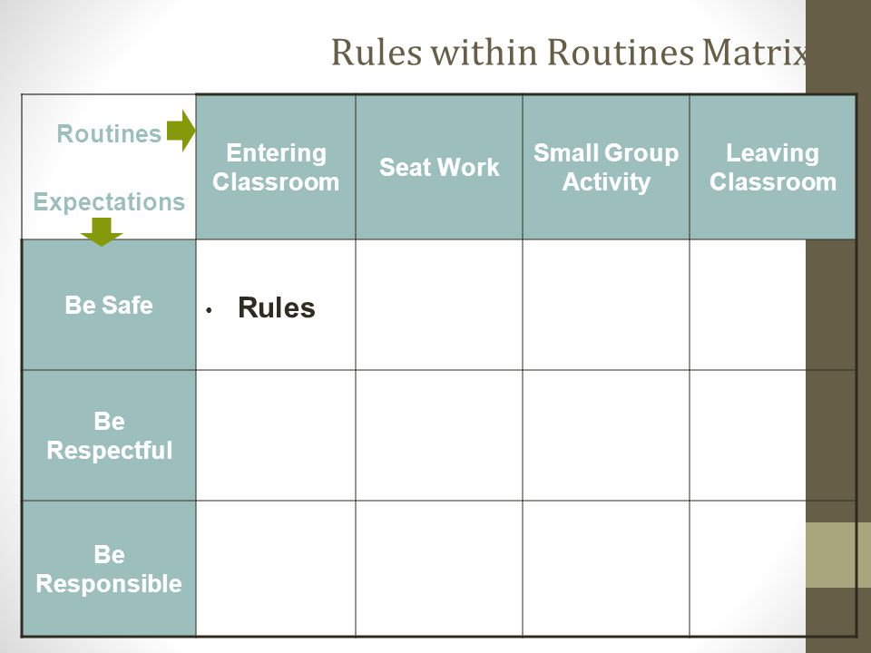 Develop a Plan for Teaching Students to Engage in Routines