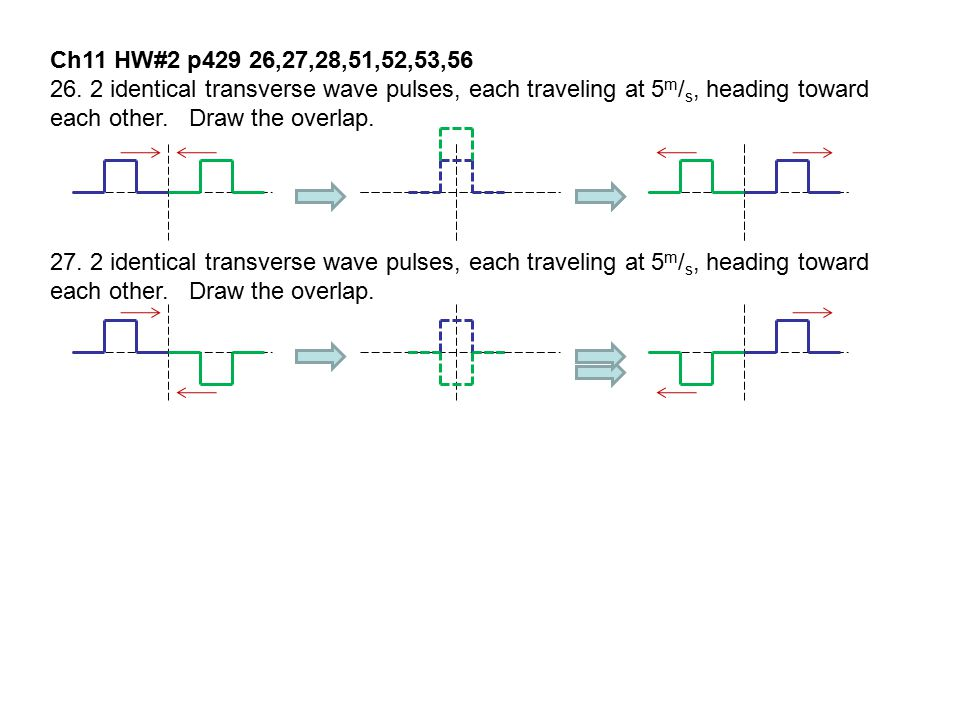 Ch11 HW#2 p429 26,27,28,51,52,53,56 26. 2 identical transverse wave pulses, each traveling at 5m/s, heading toward.