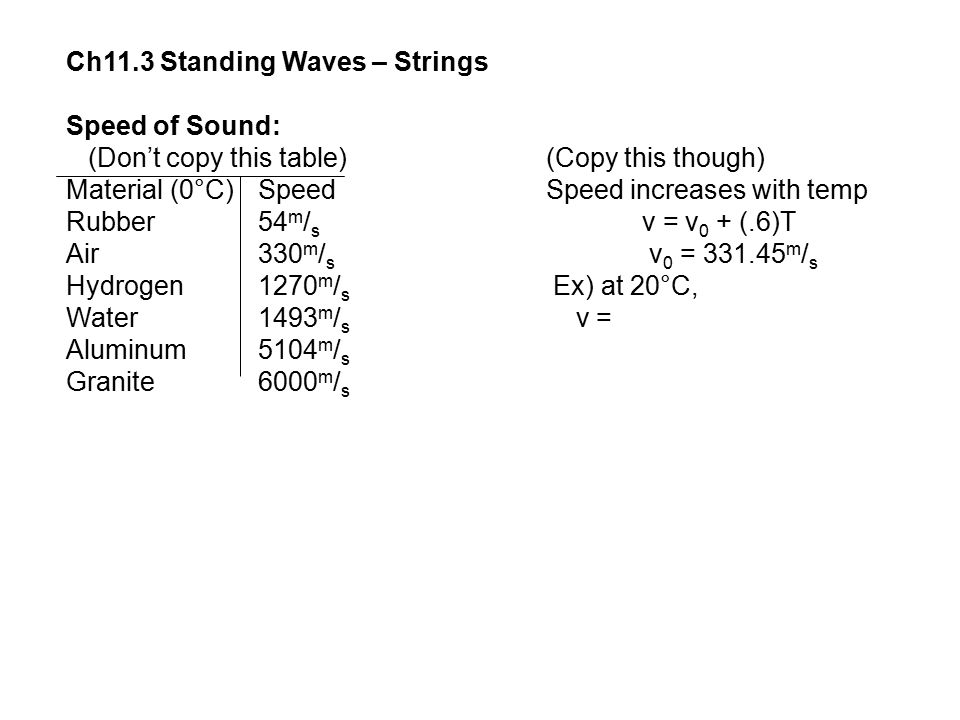 Ch11.3 Standing Waves – Strings