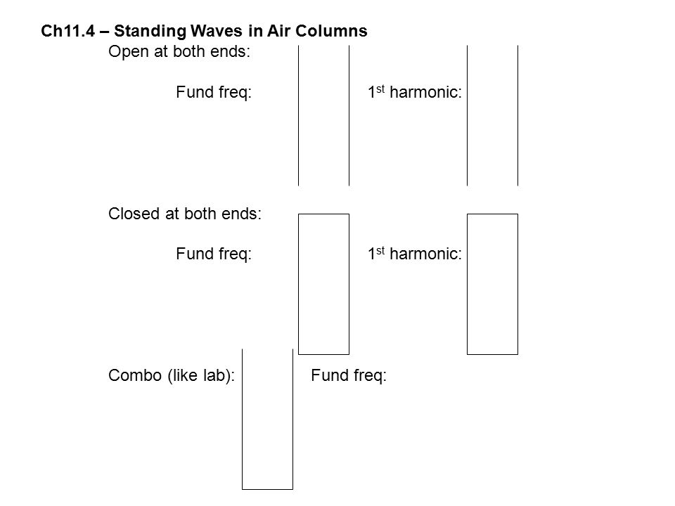 Ch11.4 – Standing Waves in Air Columns