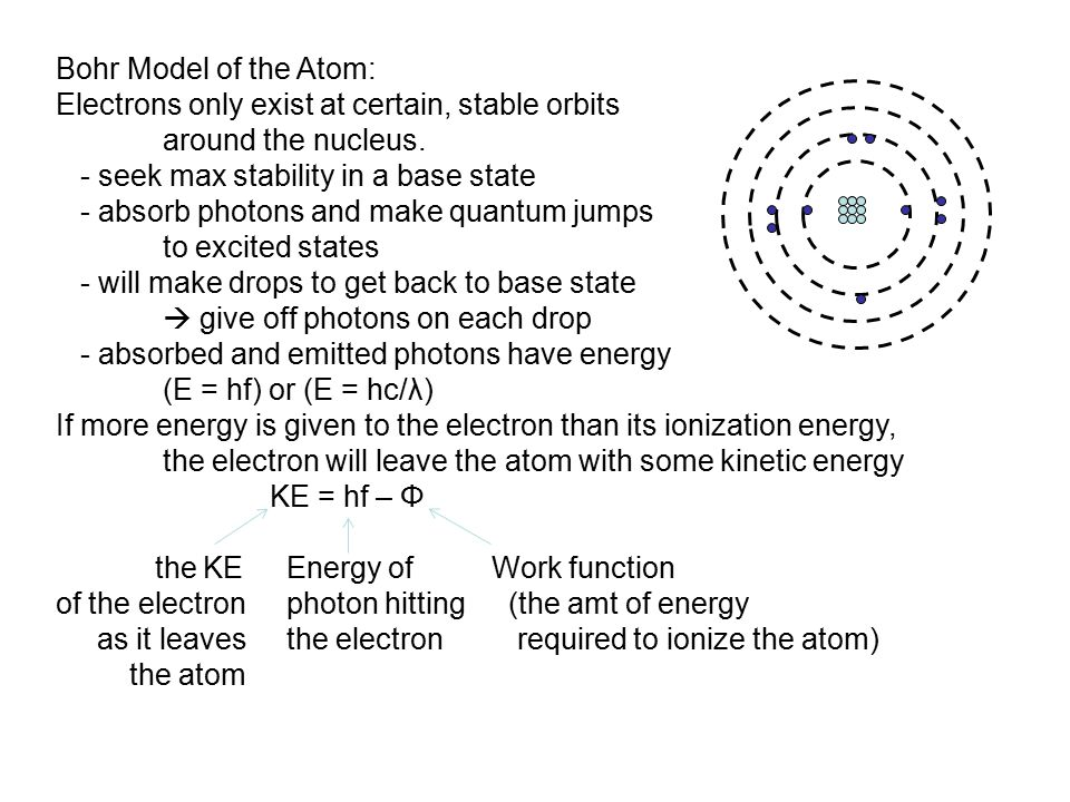Bohr Model of the Atom: Electrons only exist at certain, stable orbits. around the nucleus. - seek max stability in a base state.