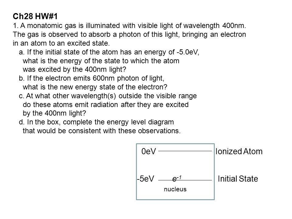 Ch28 HW#1 0eV Ionized Atom -5eV e-1 Initial State nucleus