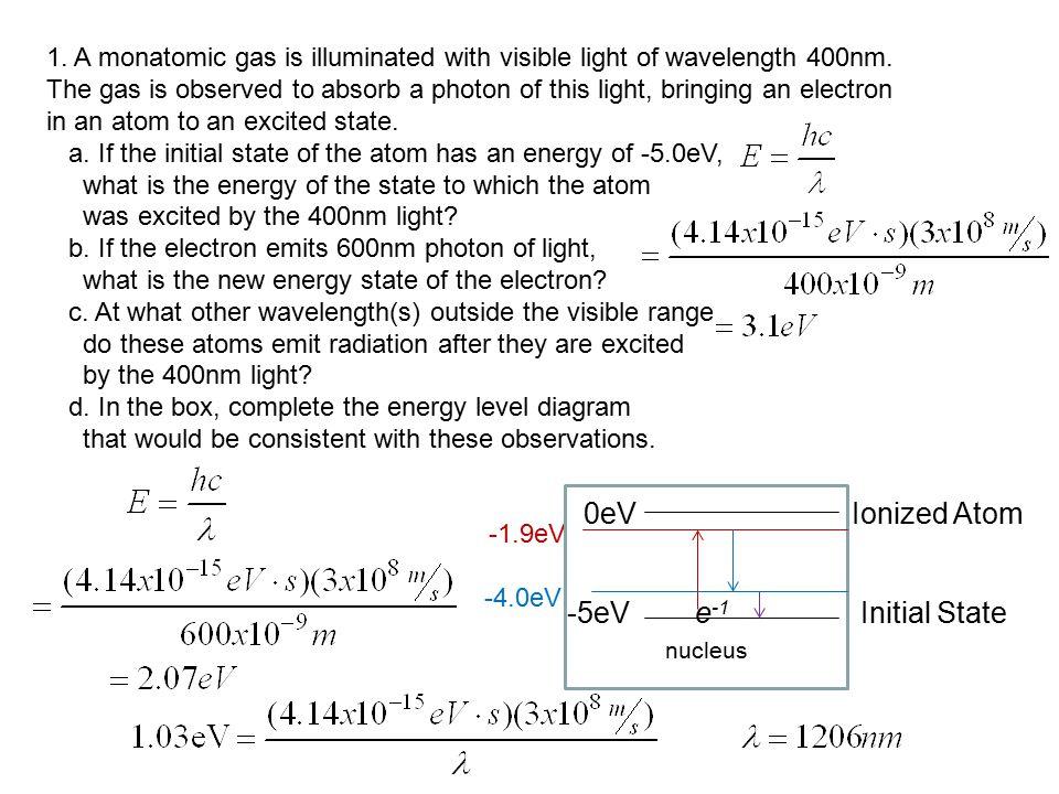 0eV Ionized Atom -5eV e-1 Initial State nucleus
