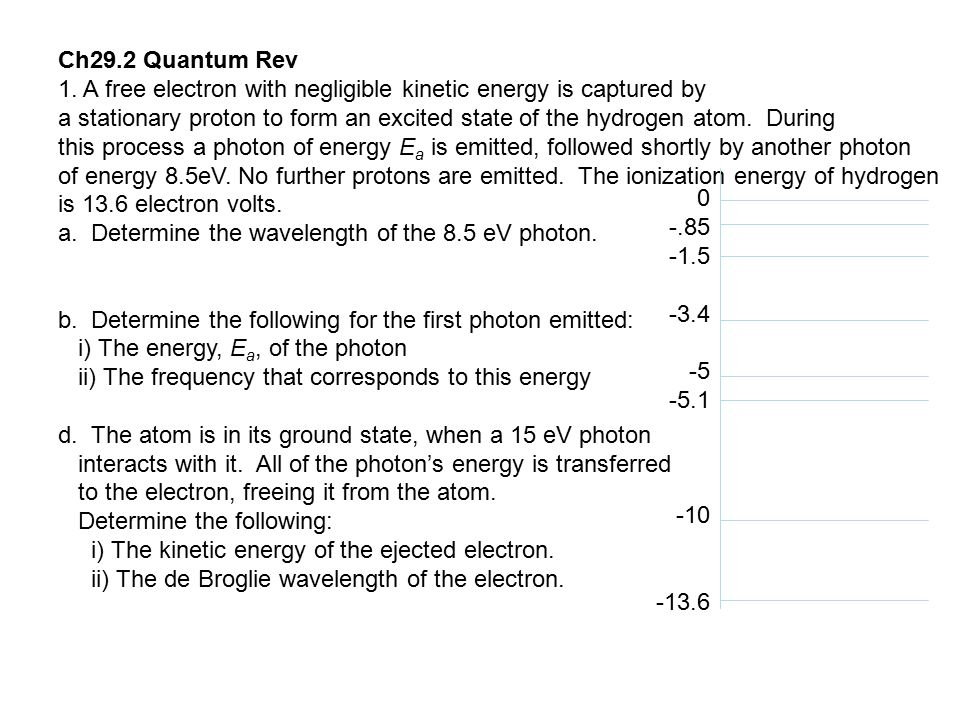 Ch29.2 Quantum Rev 1. A free electron with negligible kinetic energy is captured by.