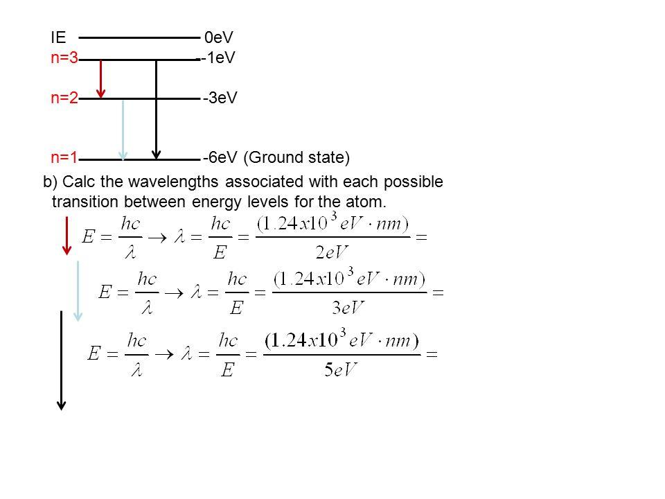 IE 0eV n=3 --1eV. n=2 -3eV.