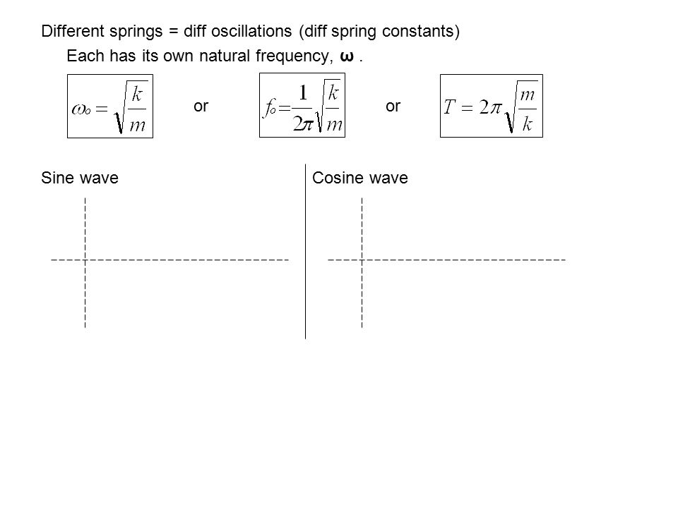 Different springs = diff oscillations (diff spring constants)