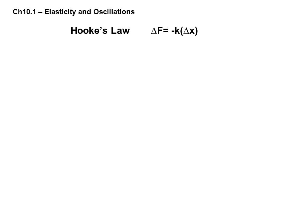 Ch10.1 – Elasticity and Oscillations
