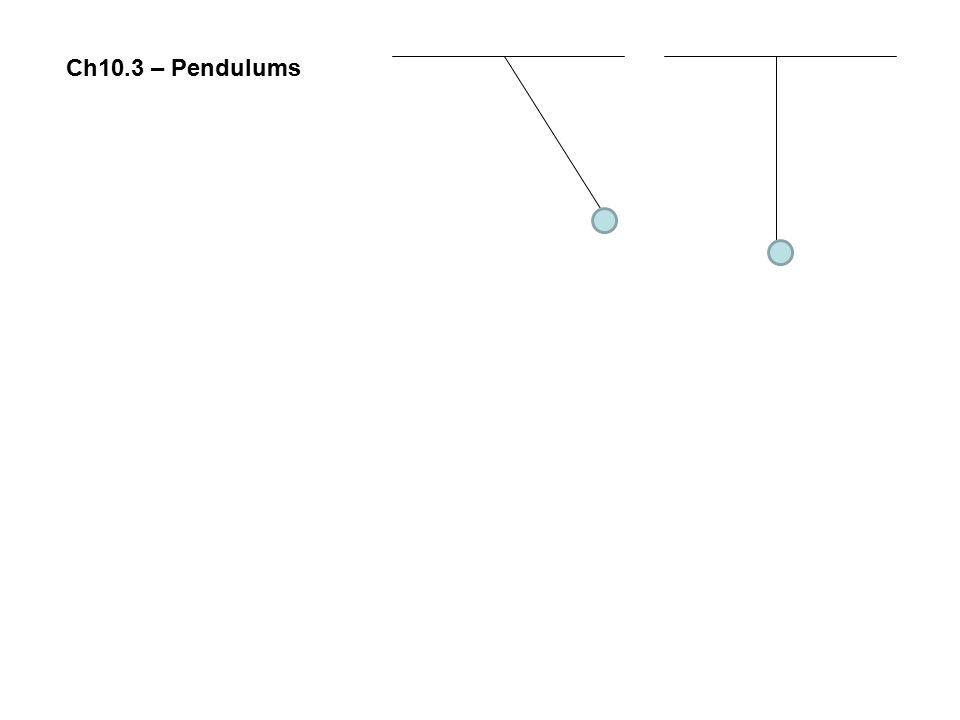 Ch10.3 – Pendulums