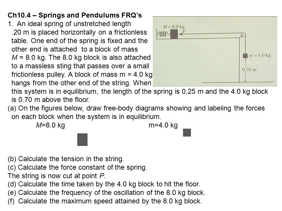 Ch10.4 – Springs and Pendulums FRQ's