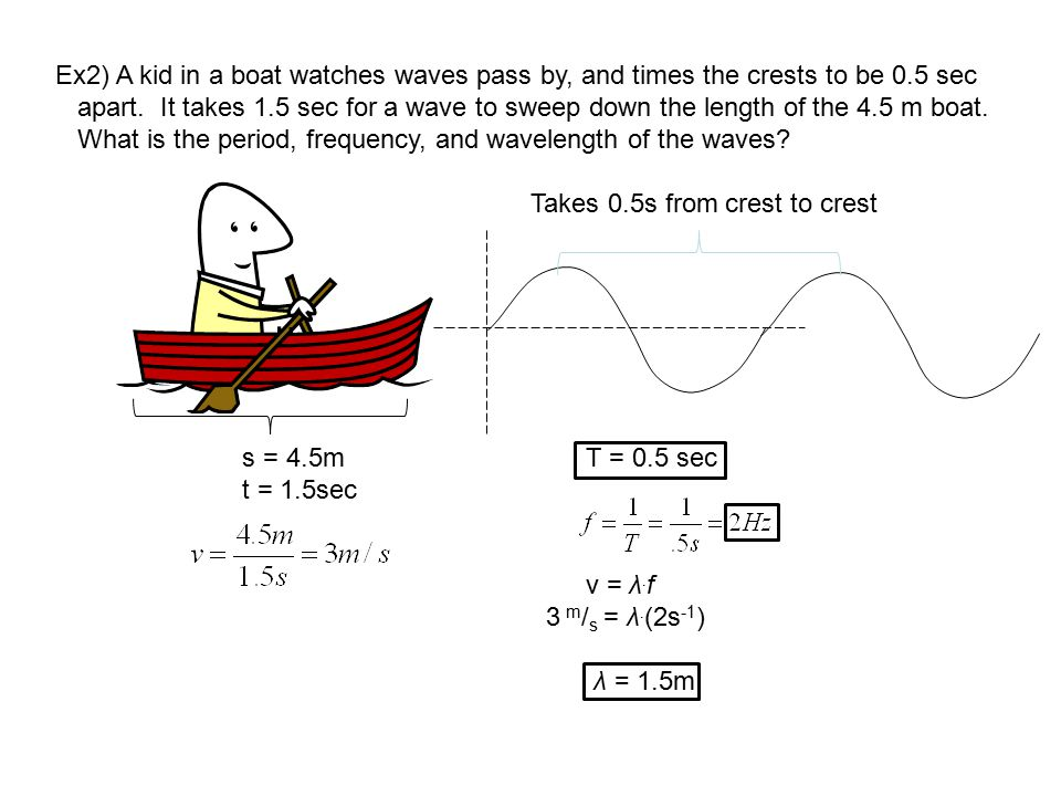 Ex2) A kid in a boat watches waves pass by, and times the crests to be 0.5 sec