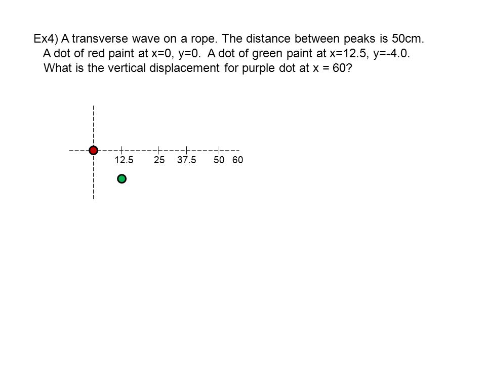 Ex4) A transverse wave on a rope. The distance between peaks is 50cm.