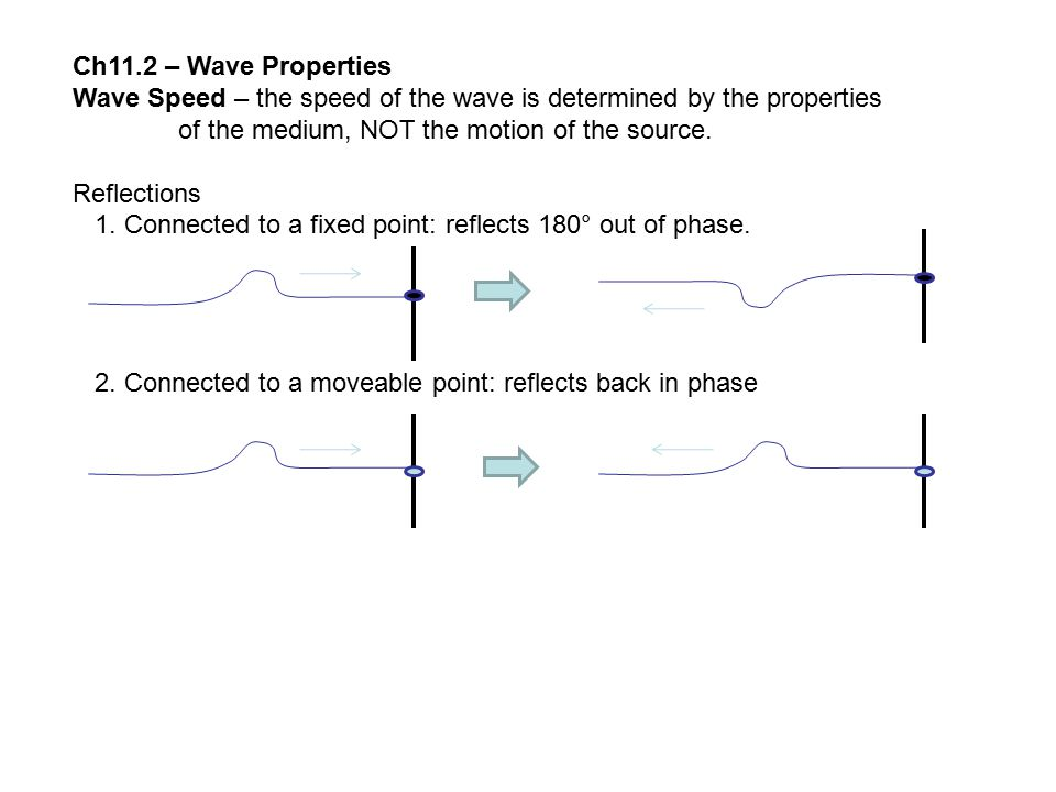 Ch11.2 – Wave Properties Wave Speed – the speed of the wave is determined by the properties. of the medium, NOT the motion of the source.
