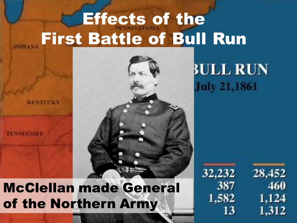 Effects of the First Battle of Bull Run