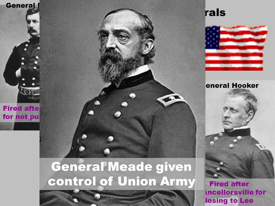 General Meade given control of Union Army