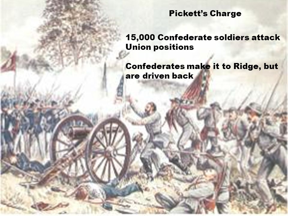 Pickett's Charge 15,000 Confederate soldiers attack Union positions Confederates make it to Ridge, but are driven back.
