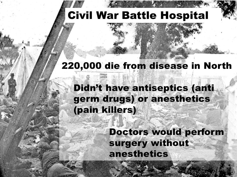Civil War Battle Hospital