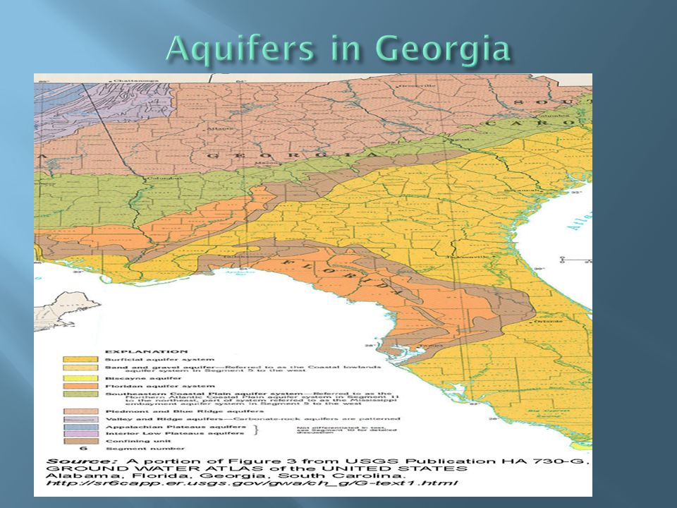 Aquifers in Georgia