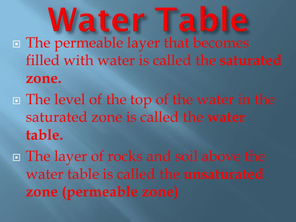 Water Table The permeable layer that becomes filled with water is called the saturated zone.