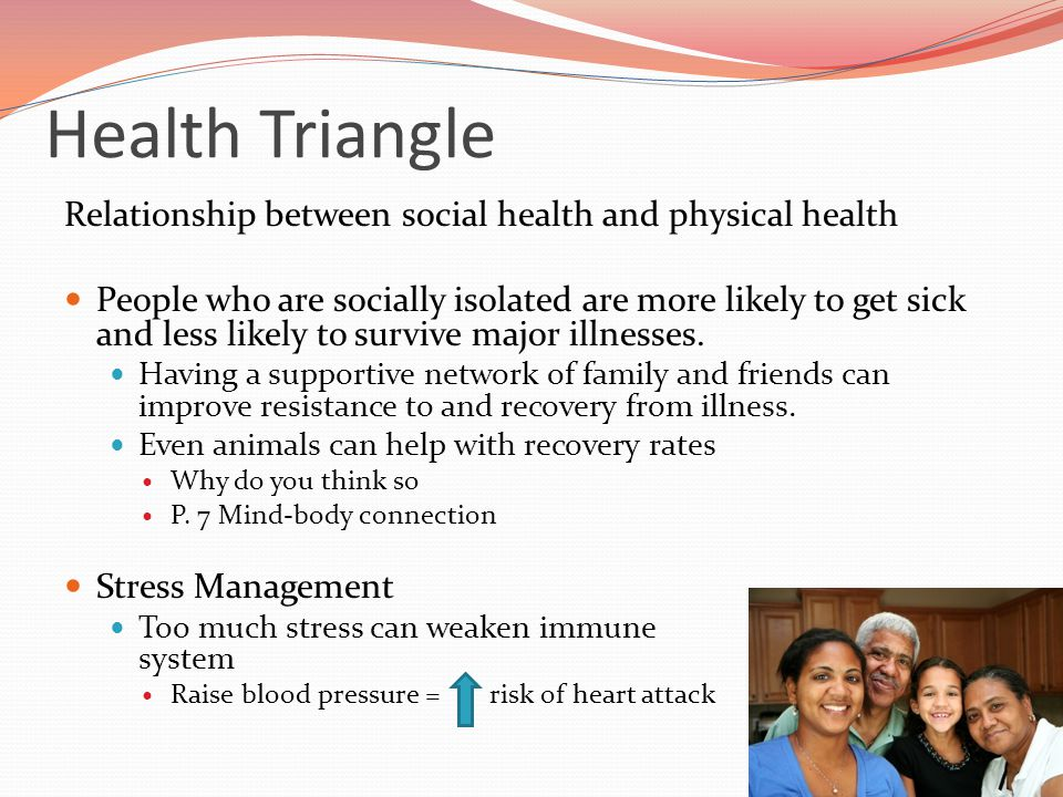 Health Triangle Relationship between social health and physical health