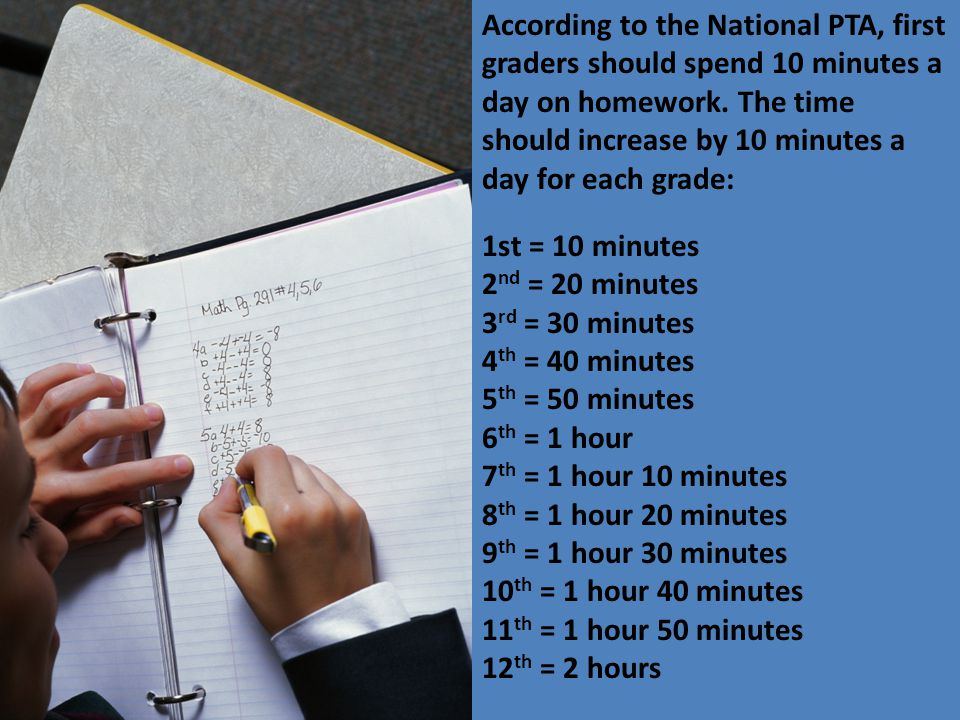 According to the National PTA, first graders should spend 10 minutes a day on homework. The time should increase by 10 minutes a day for each grade: