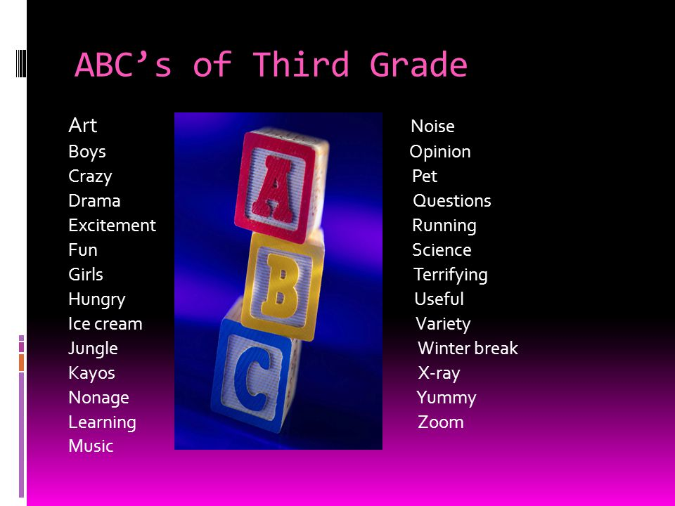 ABC's of Third Grade Art Noise Boys Opinion Crazy Pet Drama Questions