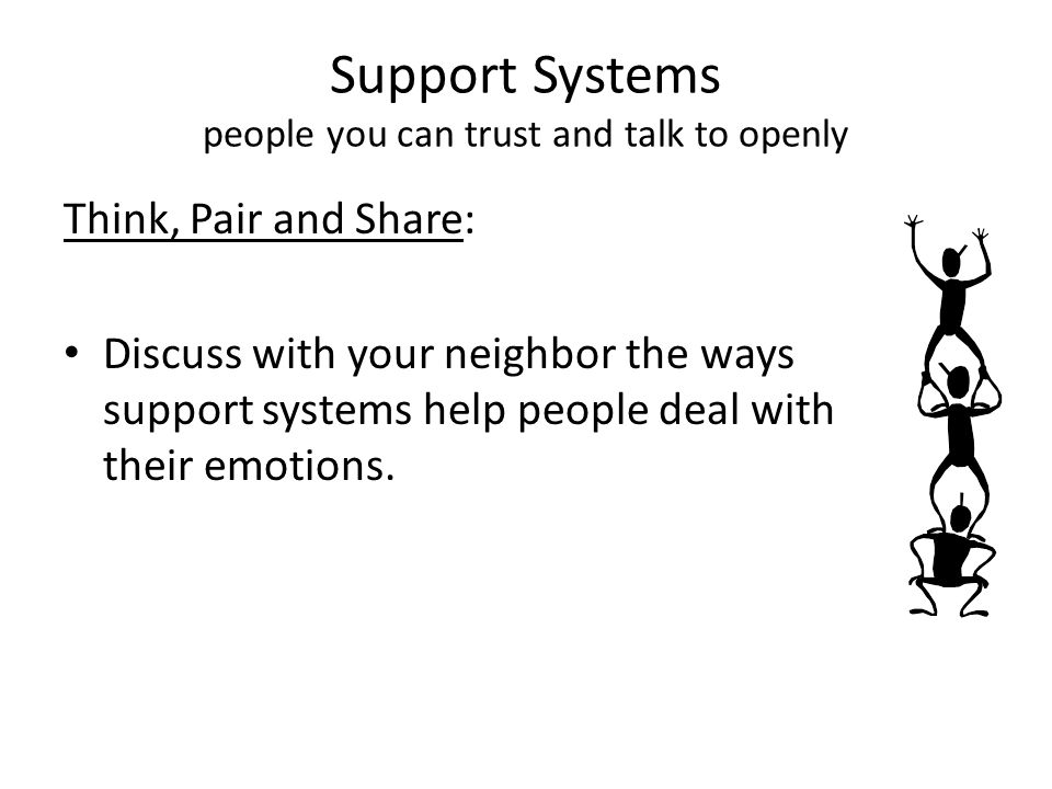 Support Systems people you can trust and talk to openly
