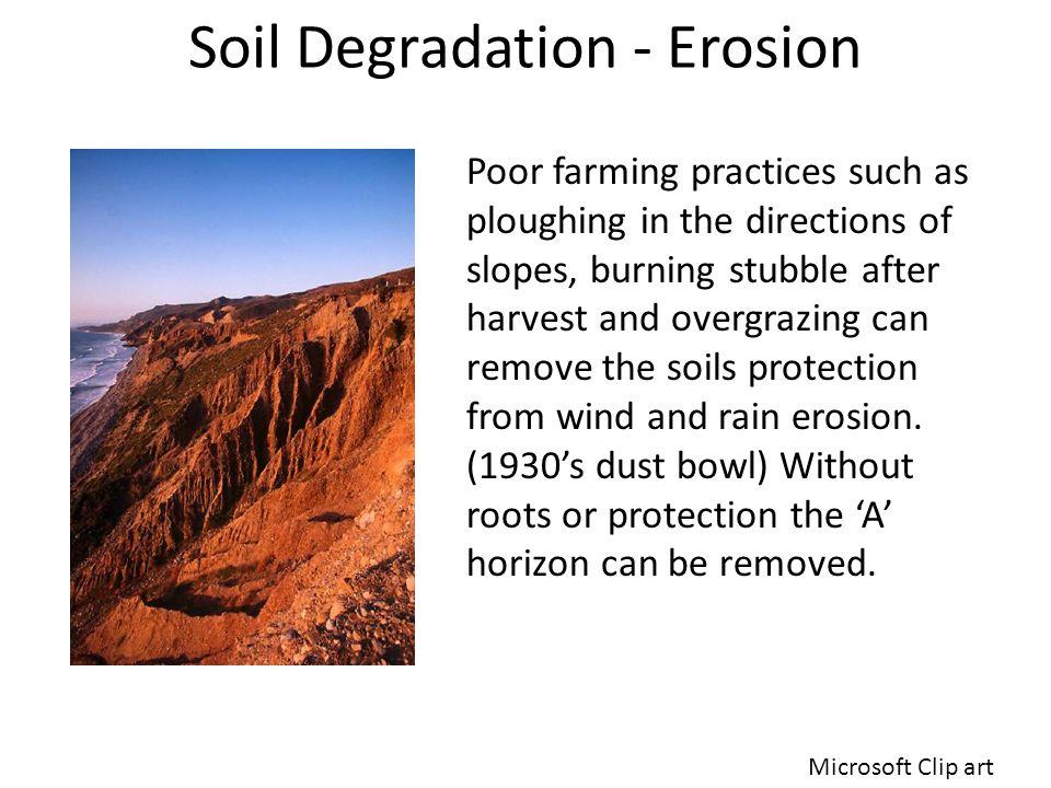 Soil Degradation - Erosion