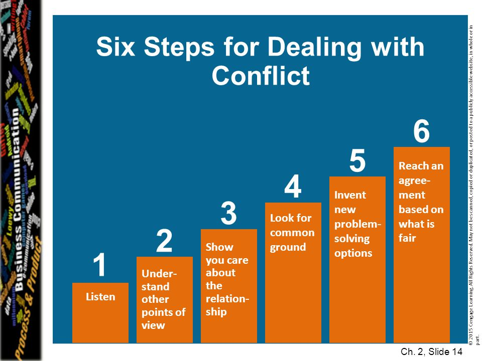 Six Steps for Dealing with Conflict