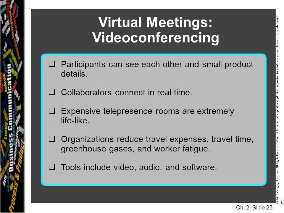 Virtual Meetings: Videoconferencing