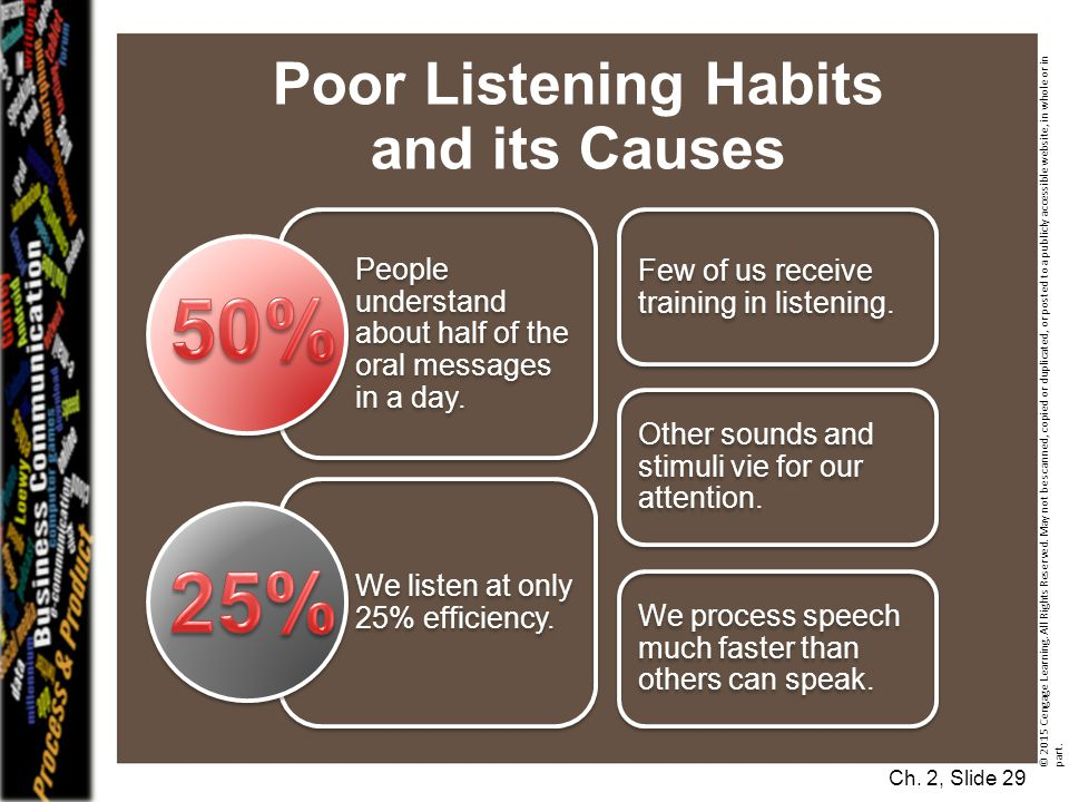 Poor Listening Habits and its Causes