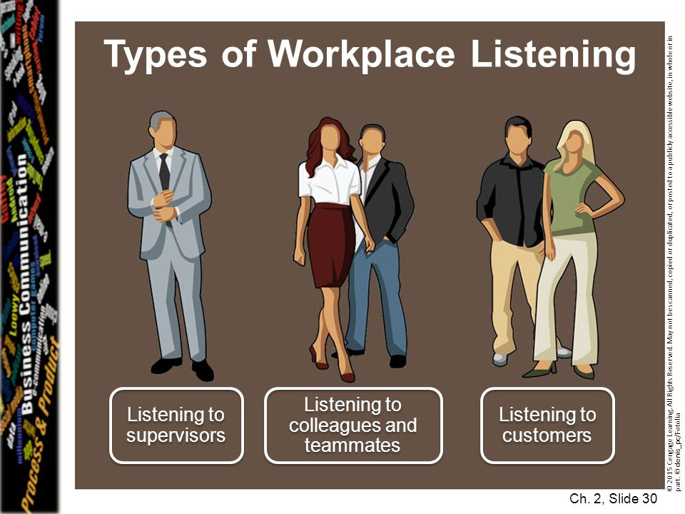 Types of Workplace Listening