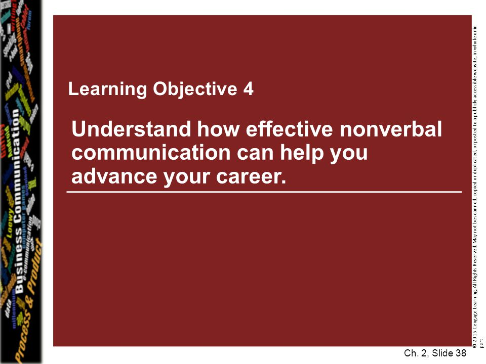 Learning Objective 4 Understand how effective nonverbal communication can help you advance your career.
