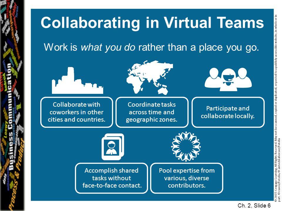 Collaborating in Virtual Teams