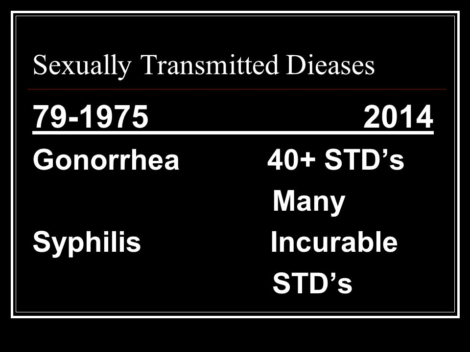 Sexually Transmitted Dieases