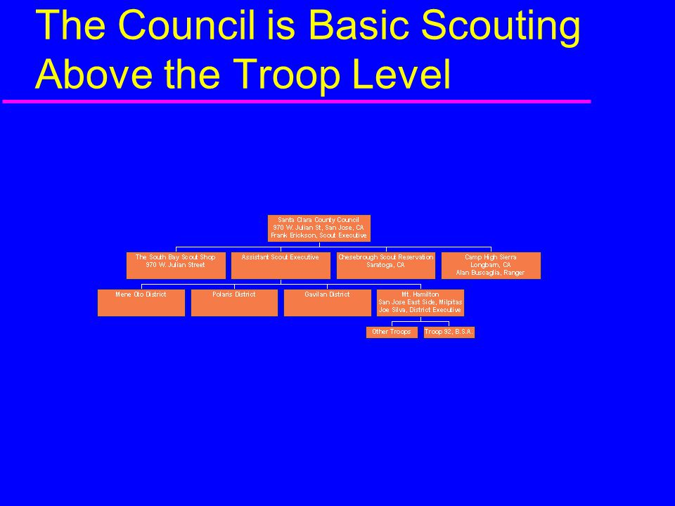 The Council is Basic Scouting Above the Troop Level