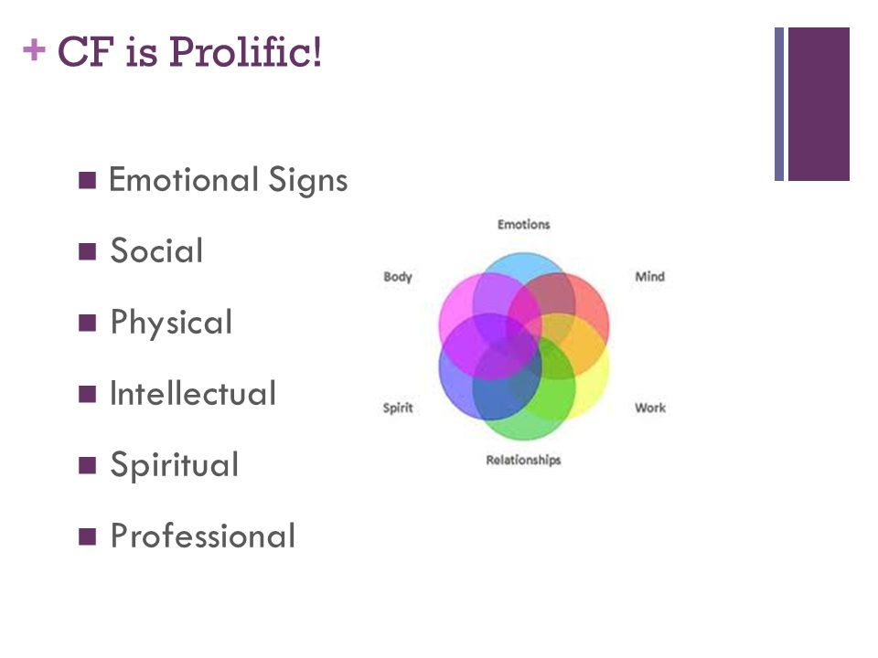 CF is Prolific! Emotional Signs Social Physical Intellectual Spiritual