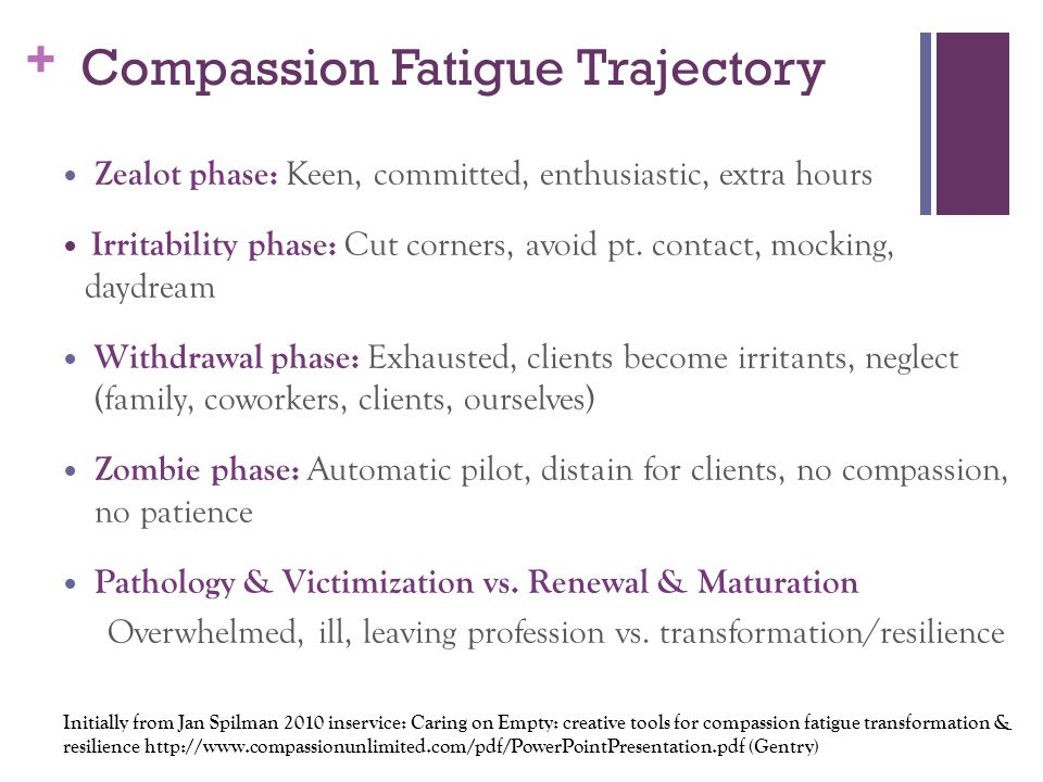 Compassion Fatigue Trajectory